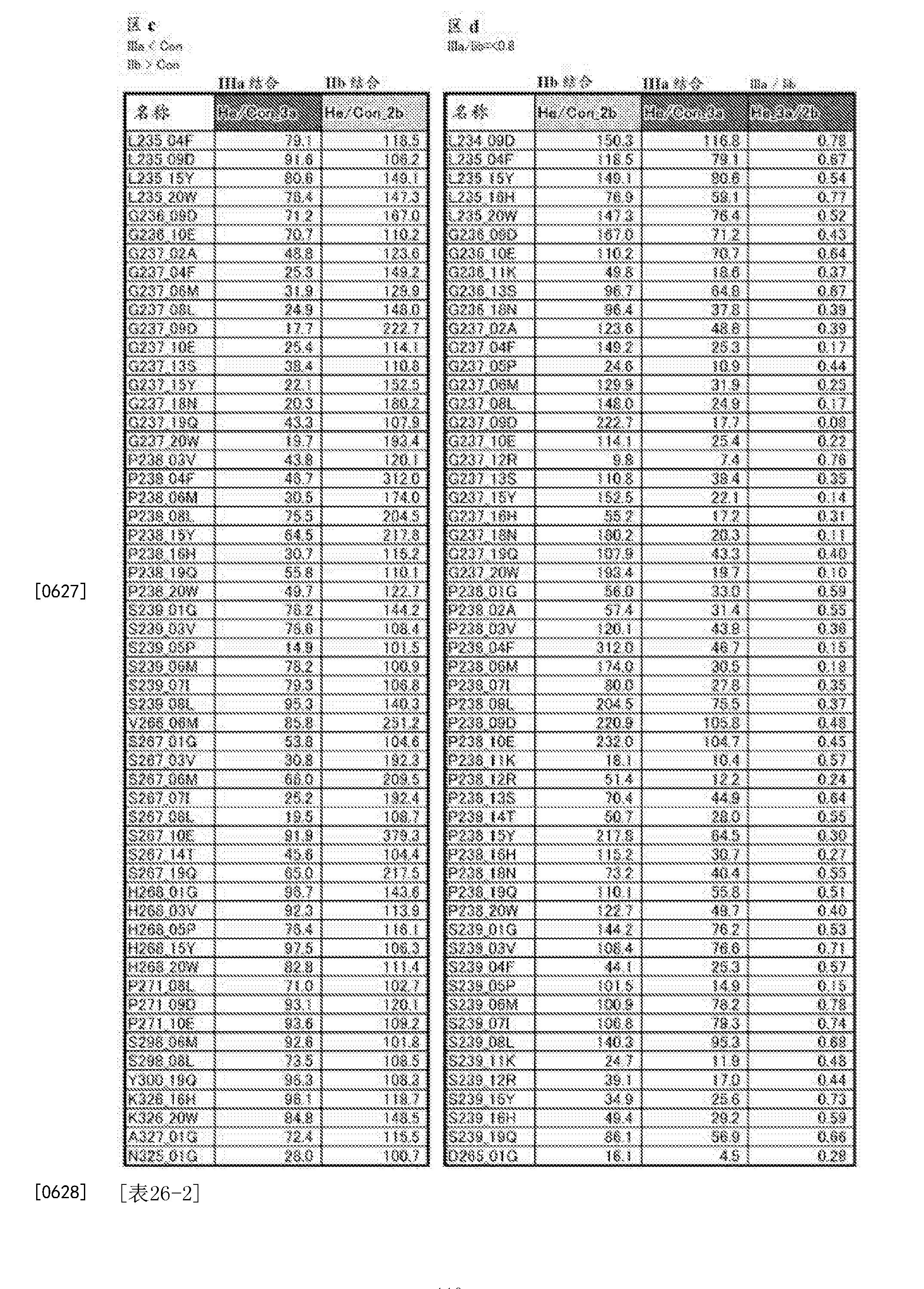 Figure CN105102618BD01101