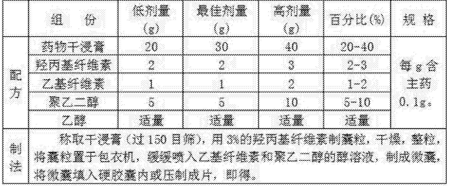 Figure CN107638448AD00113