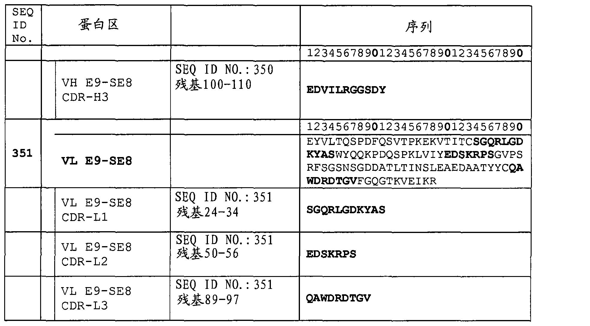 Figure CN102741288AD01331