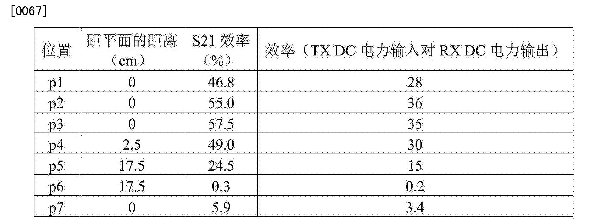 Figure CN102318160BD00091