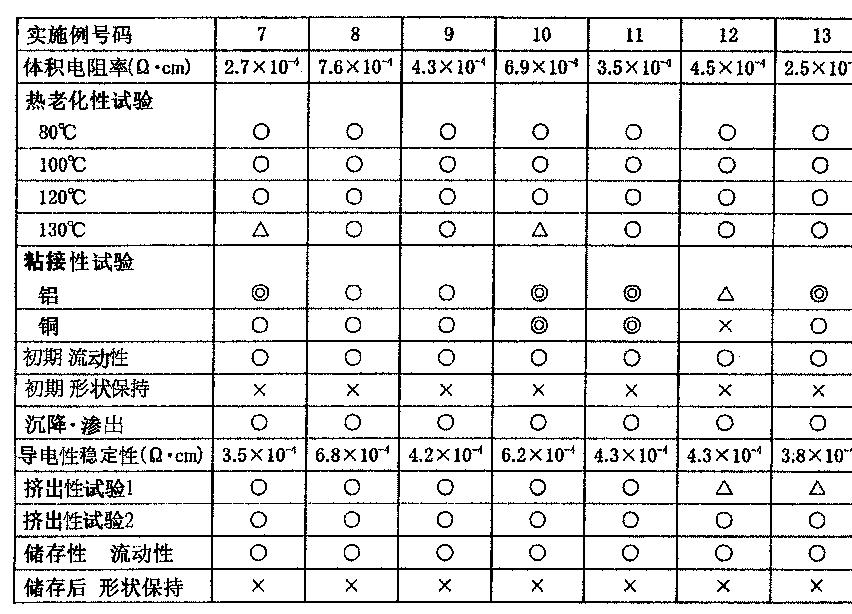 Figure CN103237863BD00212