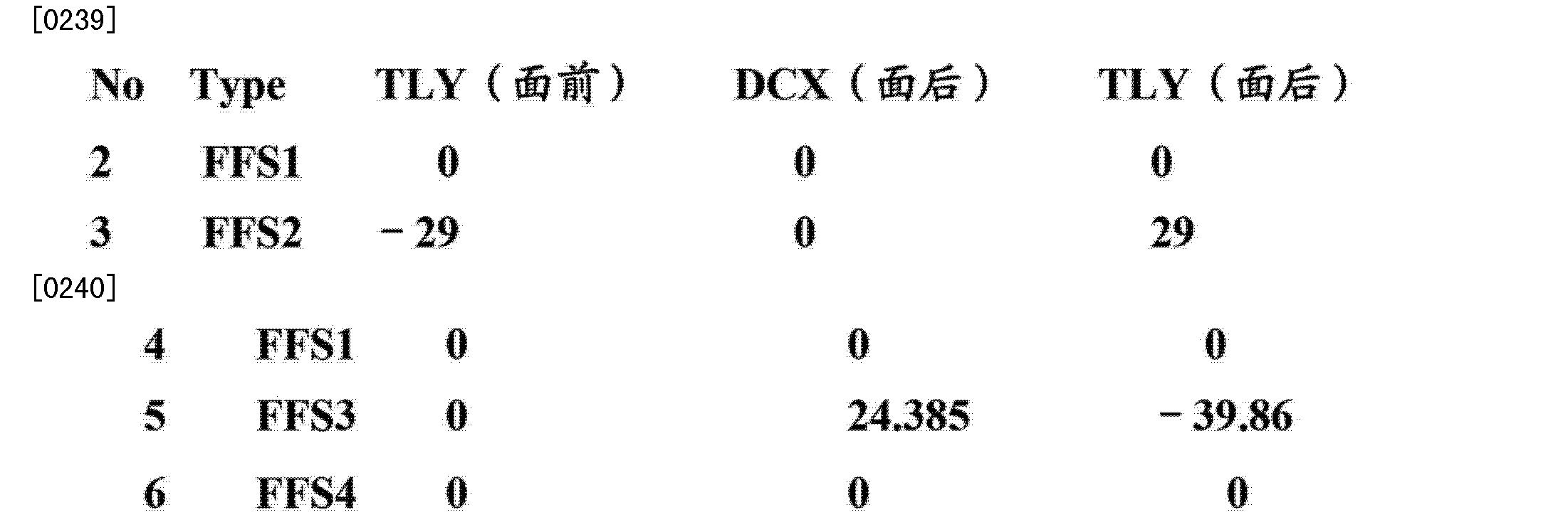 Figure CN103293674AD00282