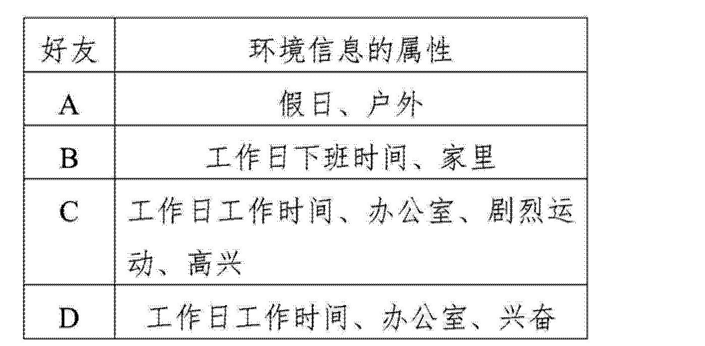 Figure CN103838834AD00211