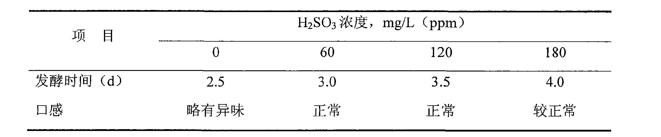 Figure CN101649278BD00061