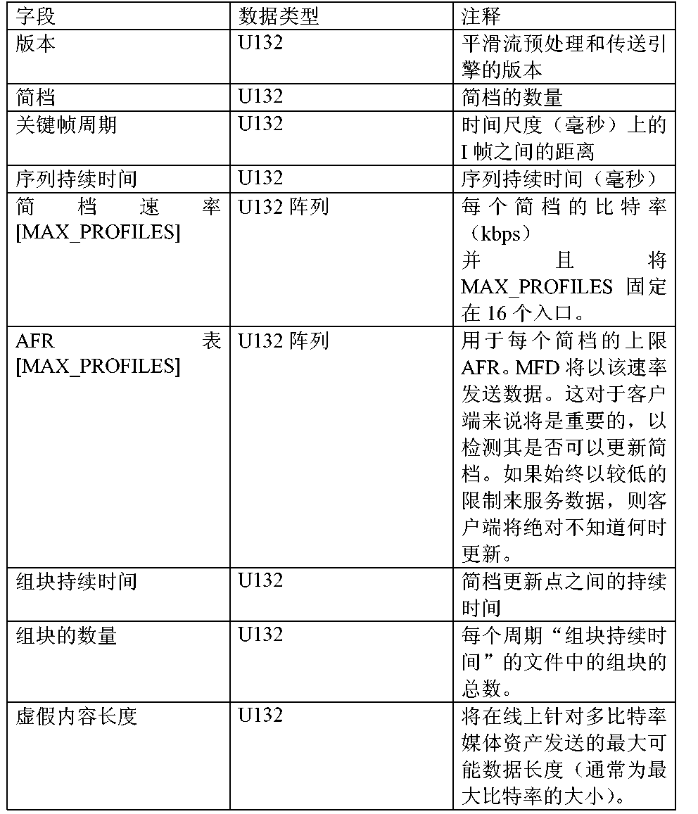 Figure CN102439578BD00361
