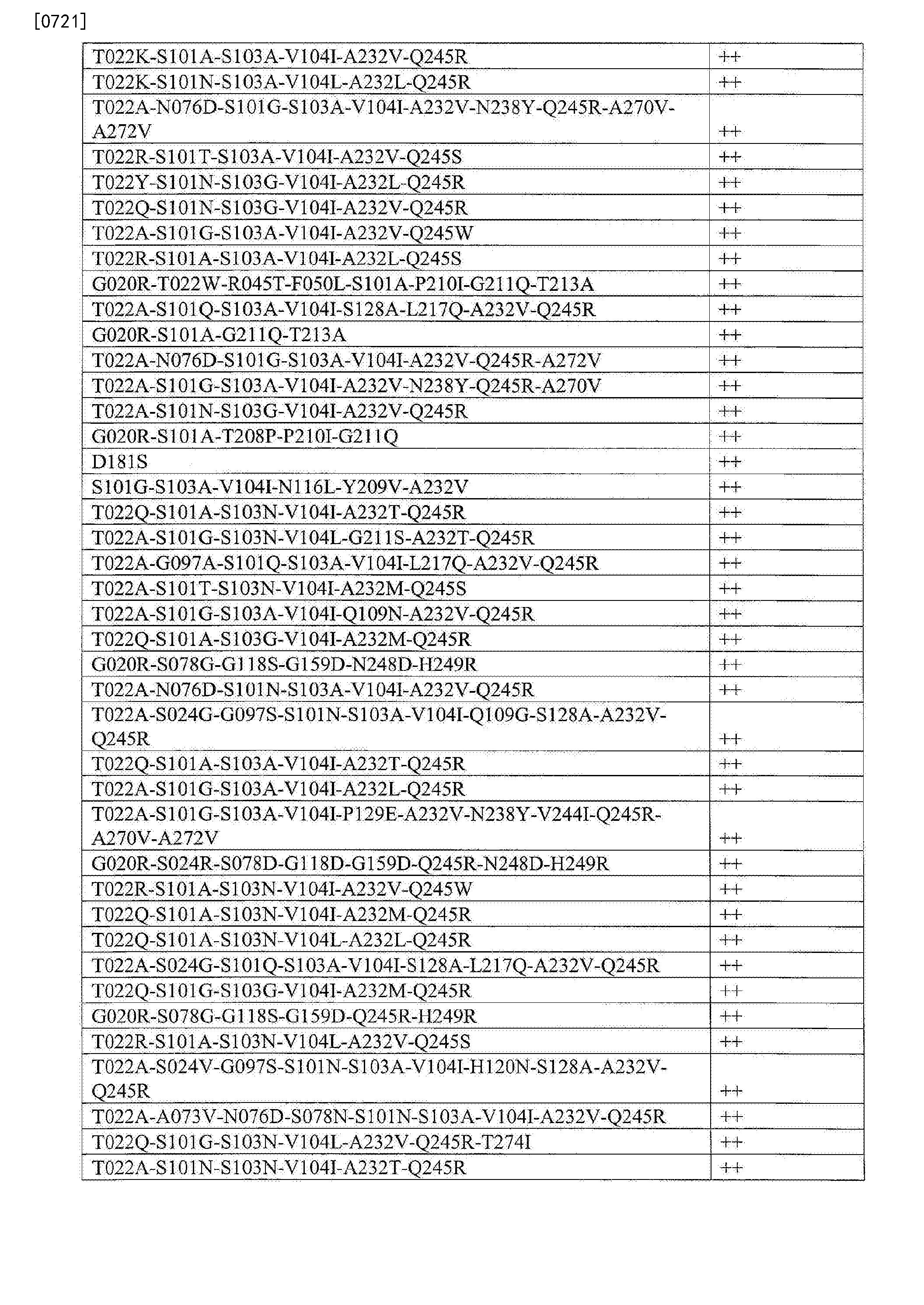 Figure CN103764823BD03211