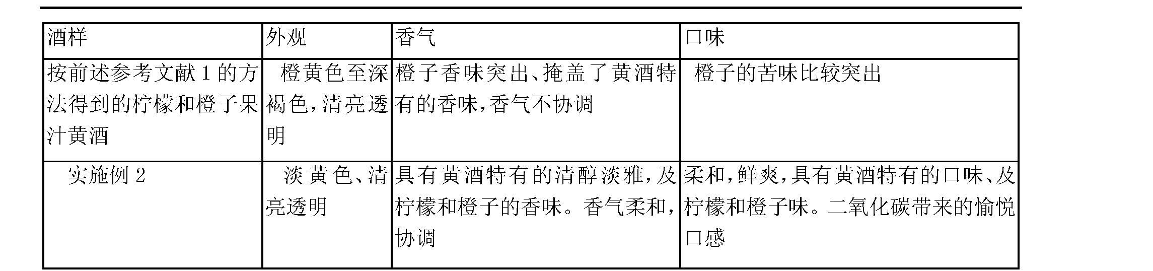 Figure CN102041215BD00061