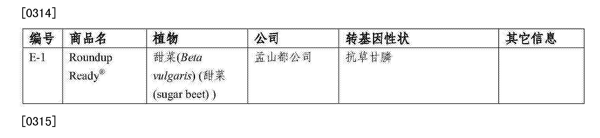 Figure CN103717076BD00612
