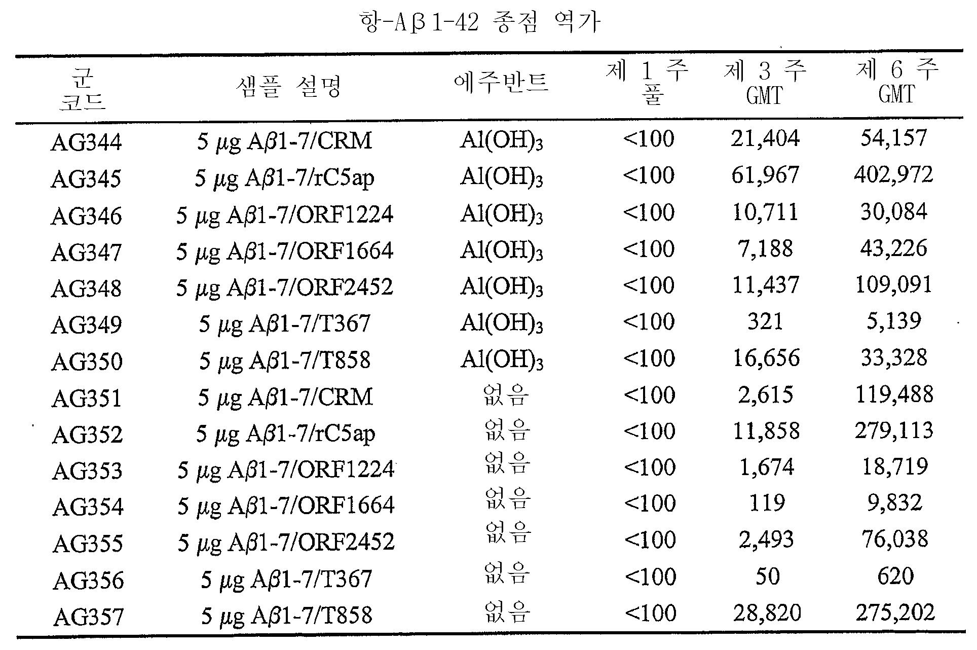 Figure 112011068200653-pat00026