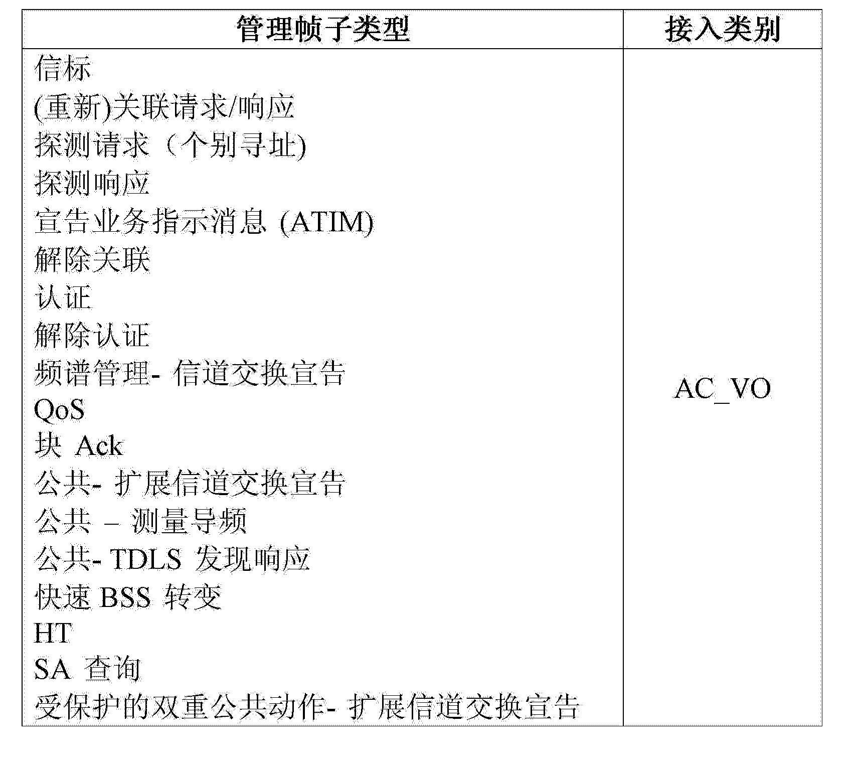 Figure CN102893689AD00062
