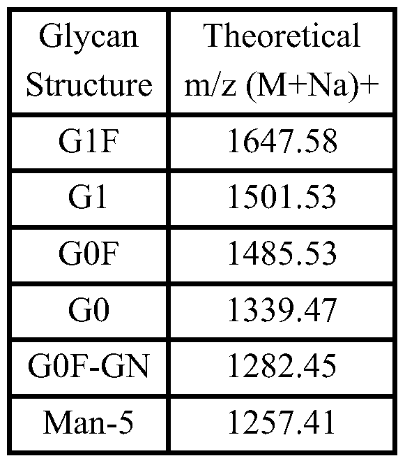 WO2015134894A1 - Anti-c5 antibodies having improved