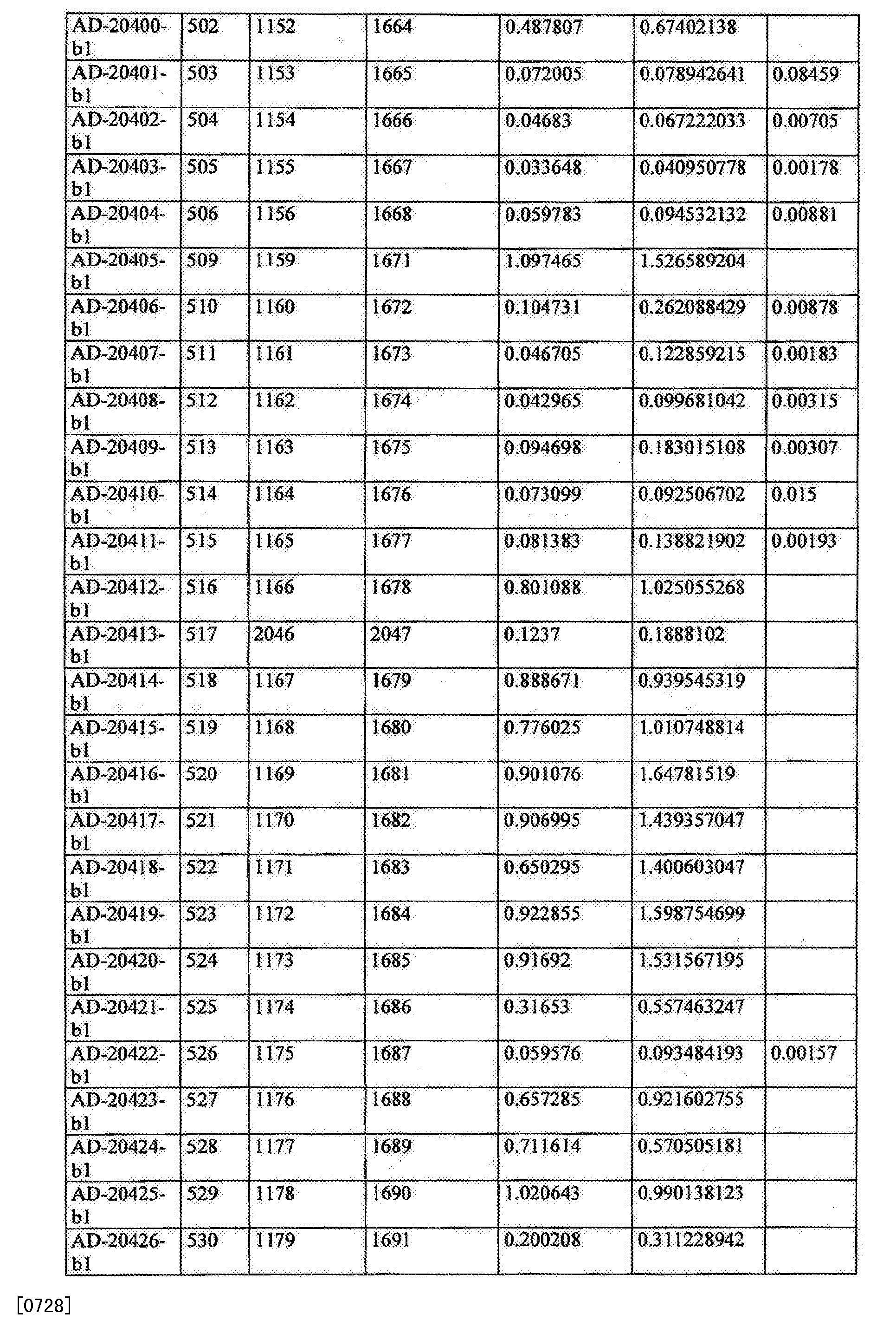 Figure CN105125572AD01211