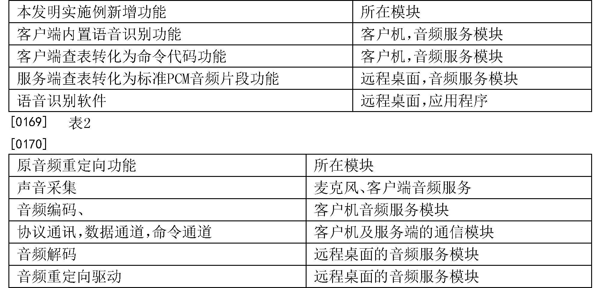 Figure CN104424948BD00141
