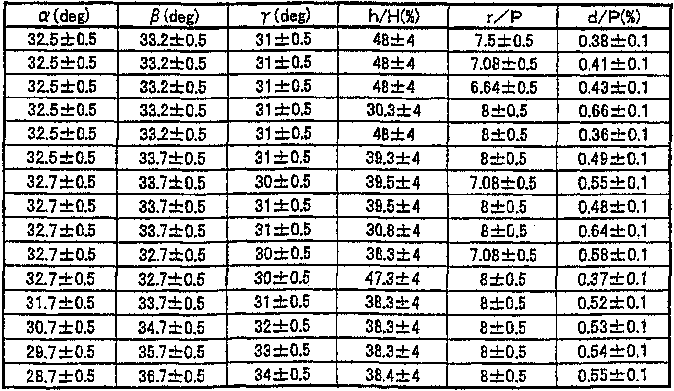 Figure 112004033950345-pct00005