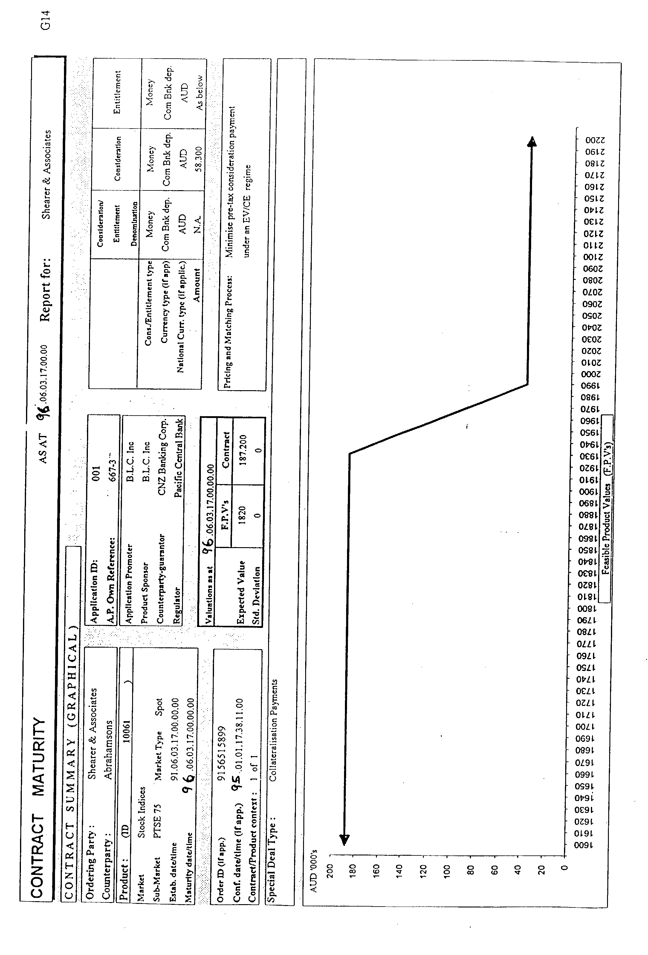 Figure US20030191707A1-20031009-P00074