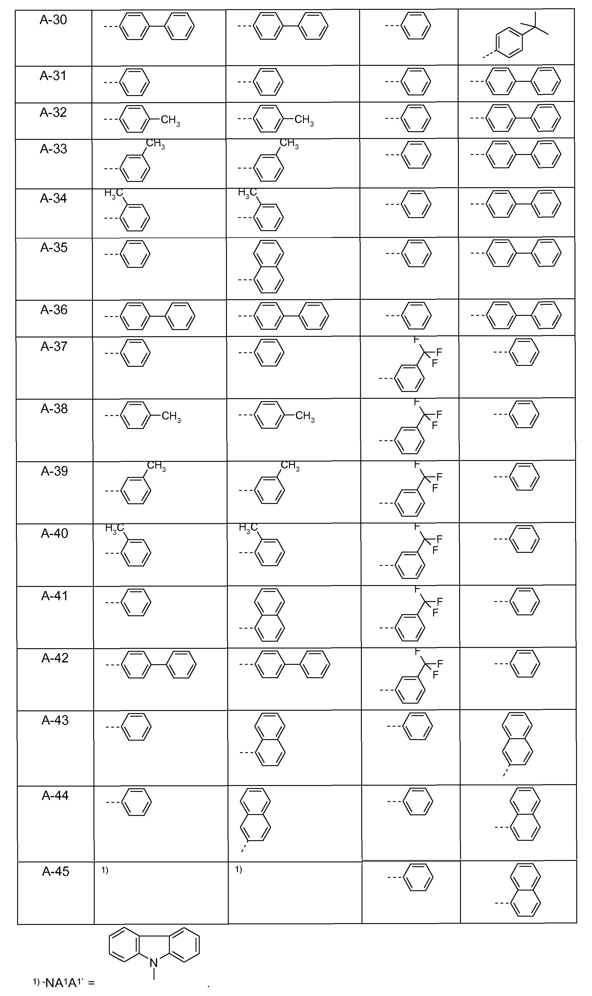 Figure 112015056351471-pct00098