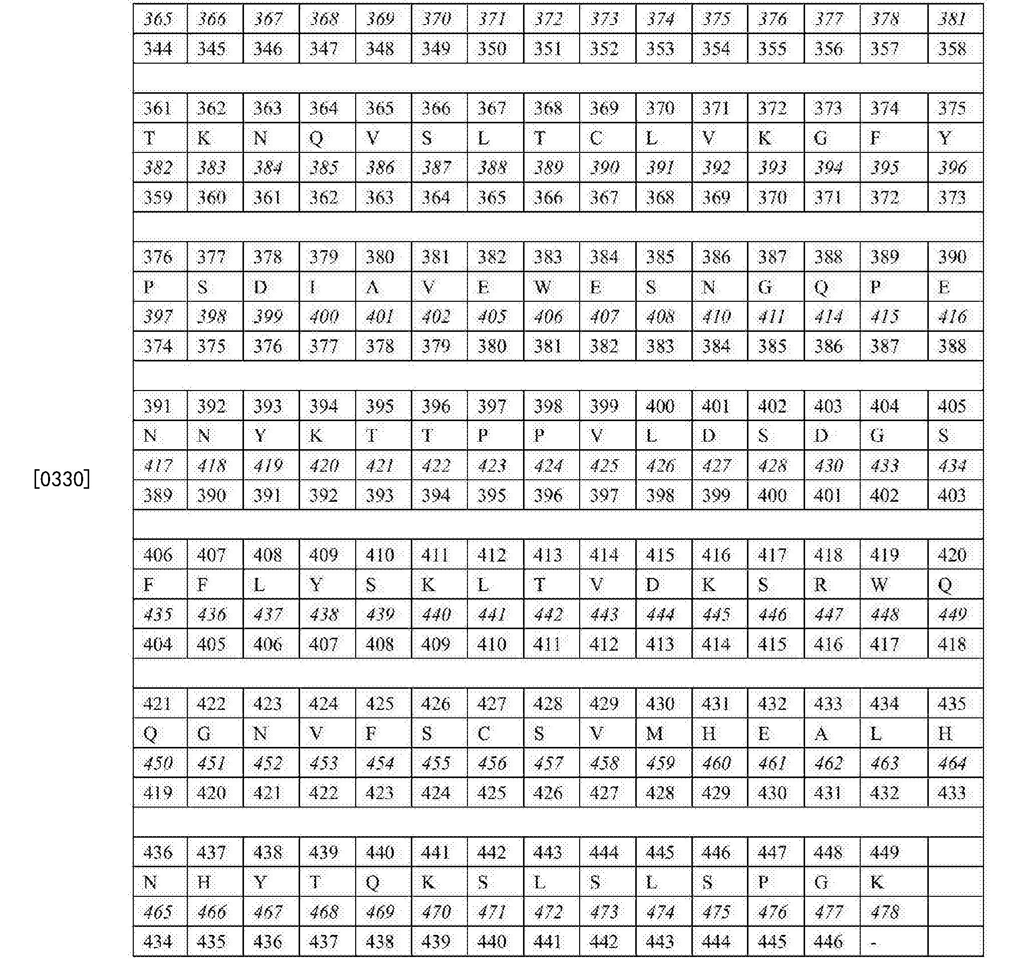 Figure CN104379602BD00501