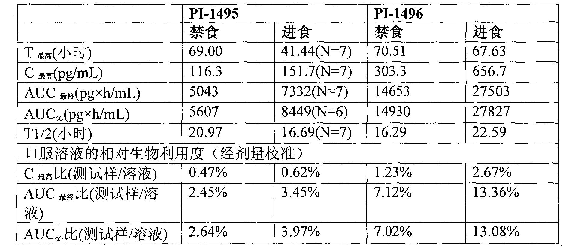 Figure CN101677963BD00452