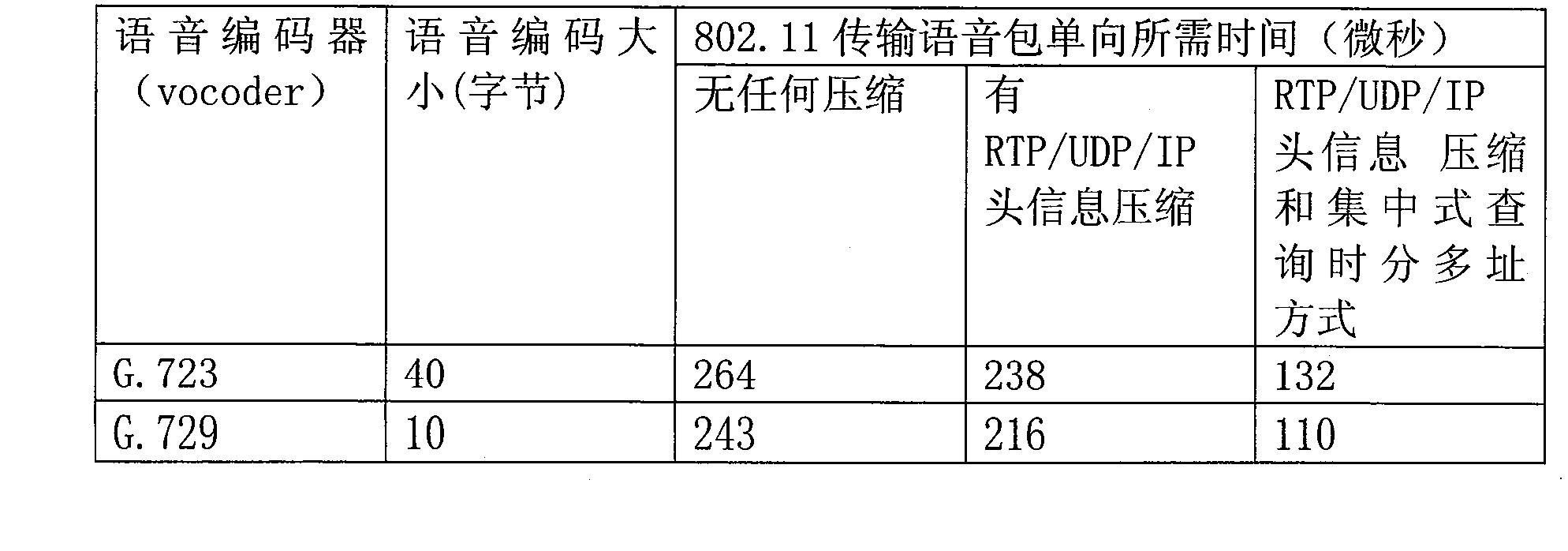Figure CN101056258BD00112