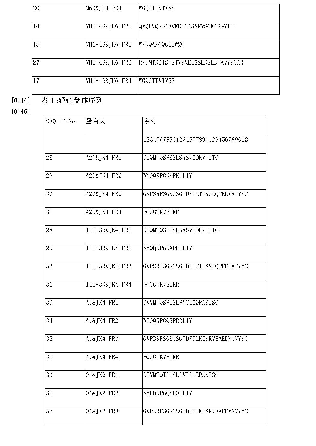 CN105102480A - Prolactin receptor binding proteins and uses