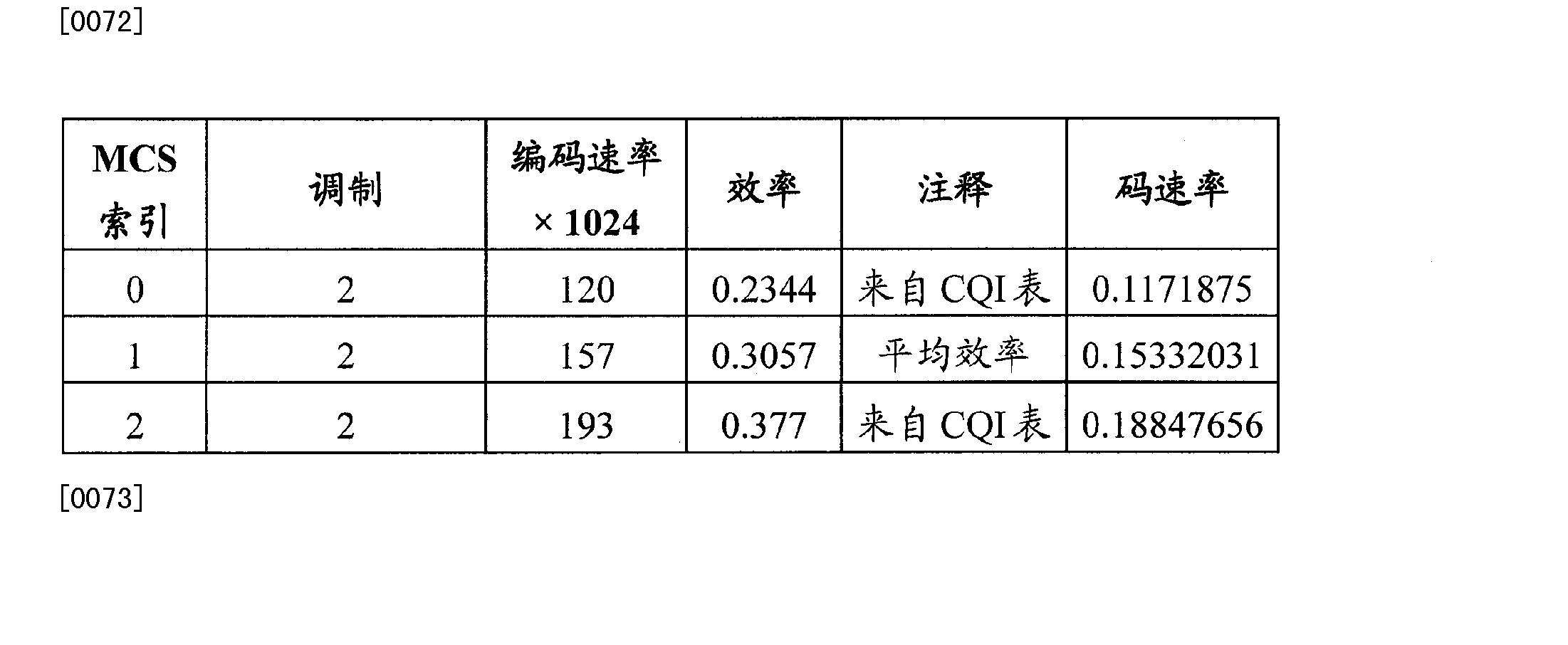 Figure CN102113258BD00111