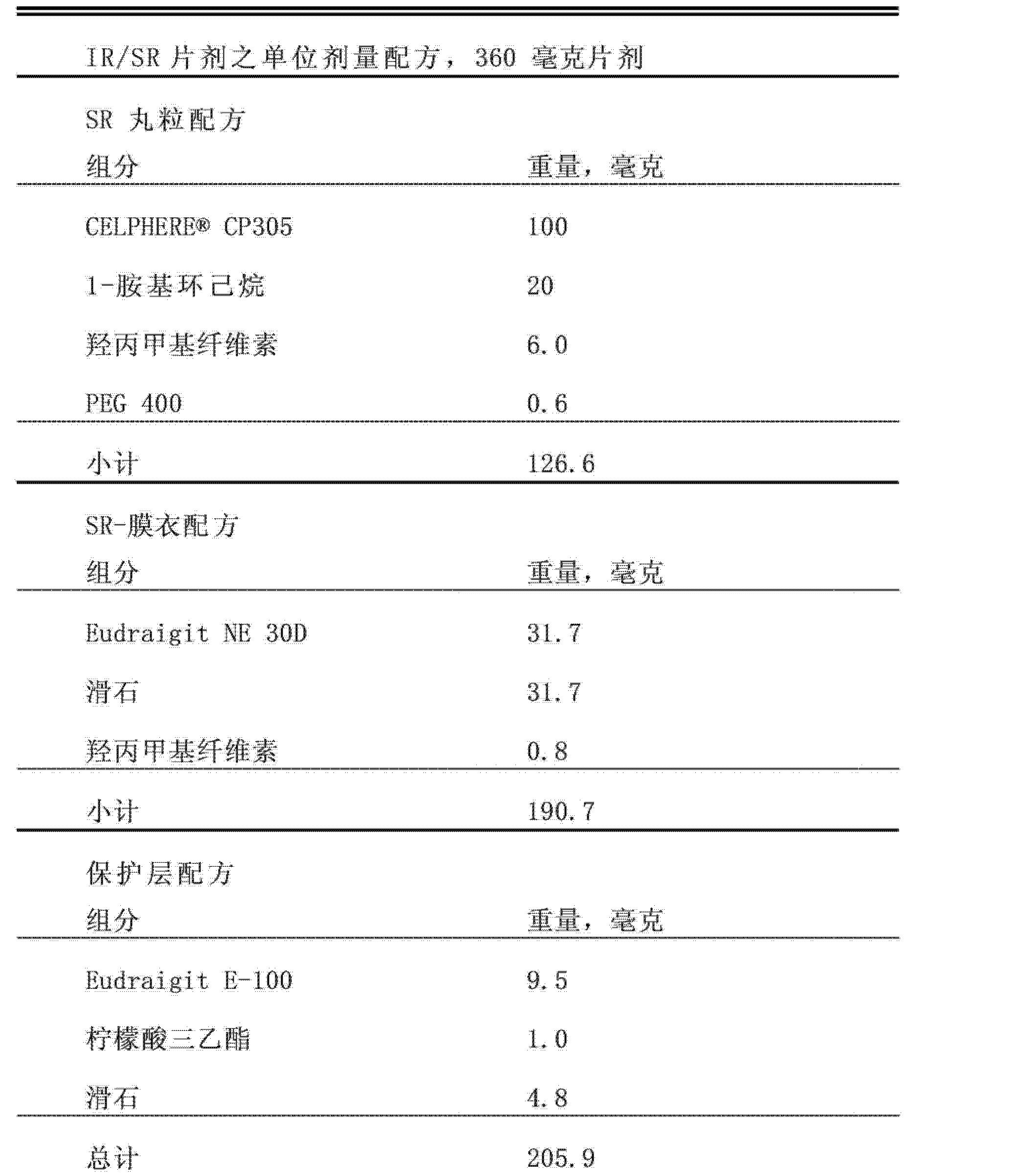 Figure CN102573911BC00021