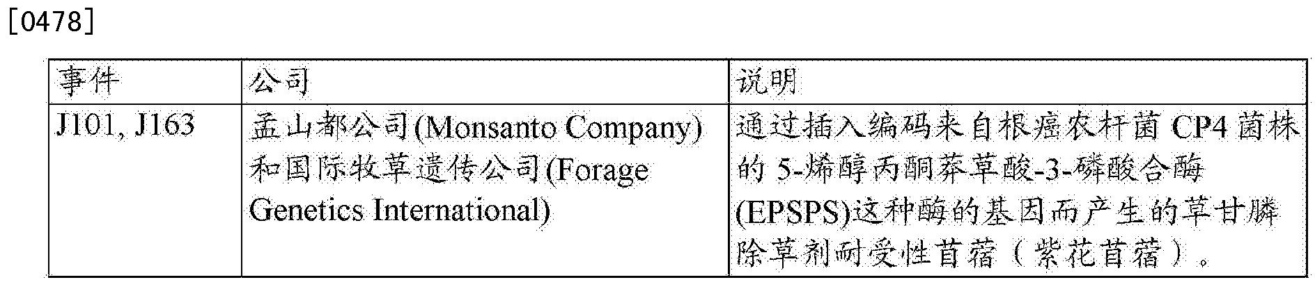 Figure CN105473605AD01222