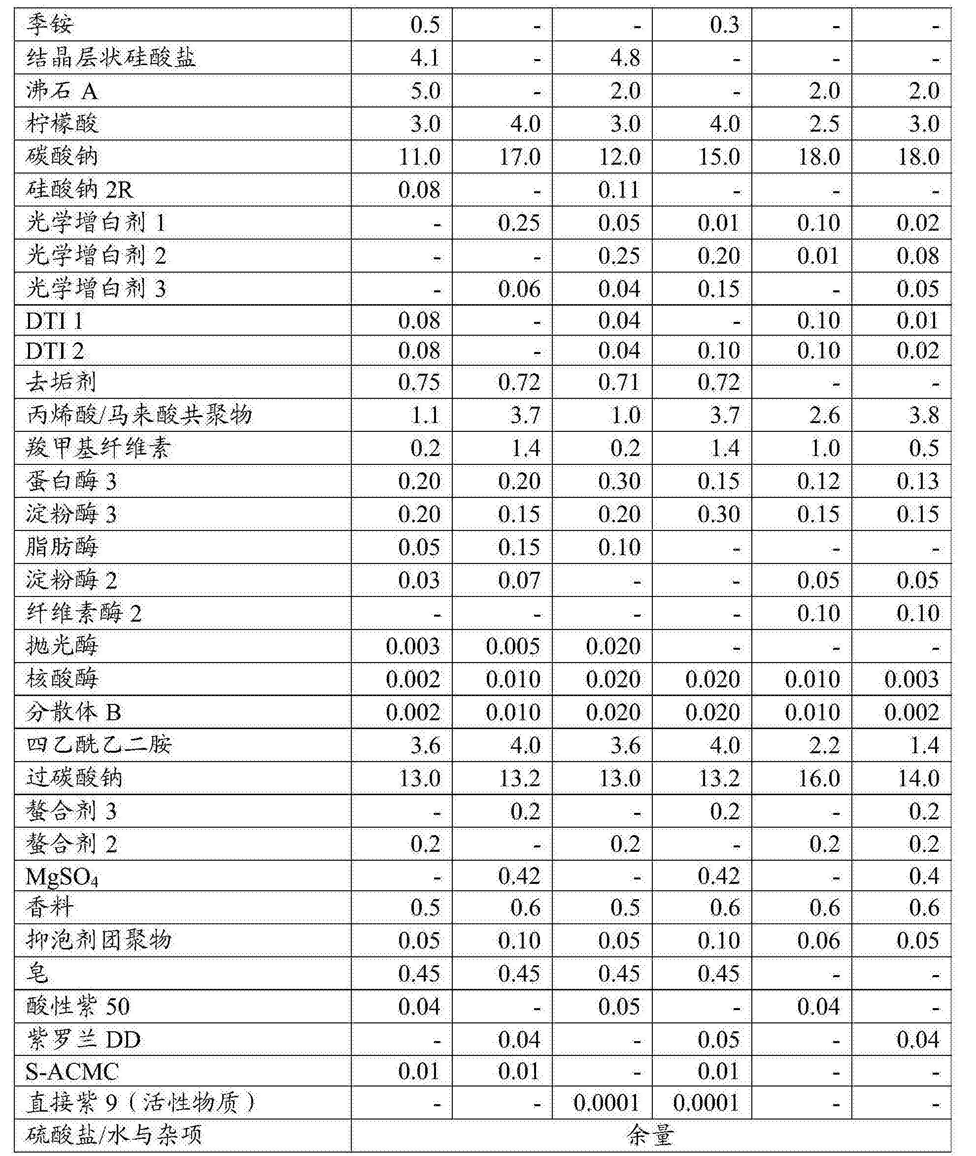 Figure CN107820515AD00361