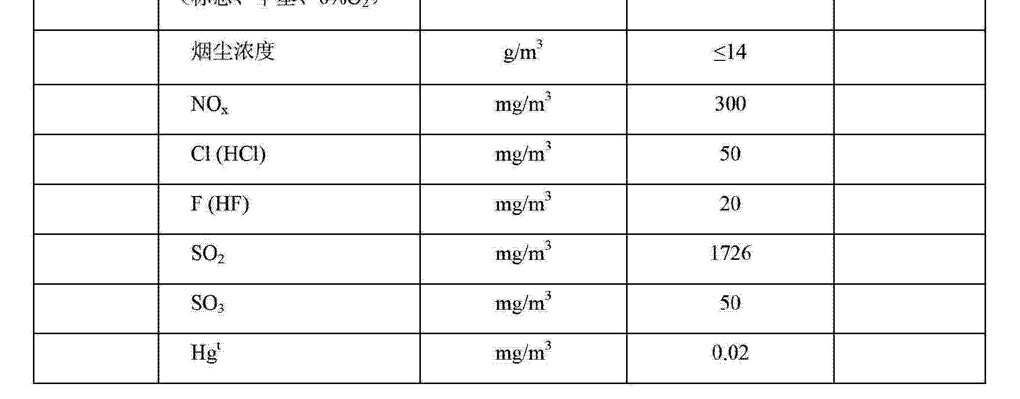Figure CN103480371AD00072