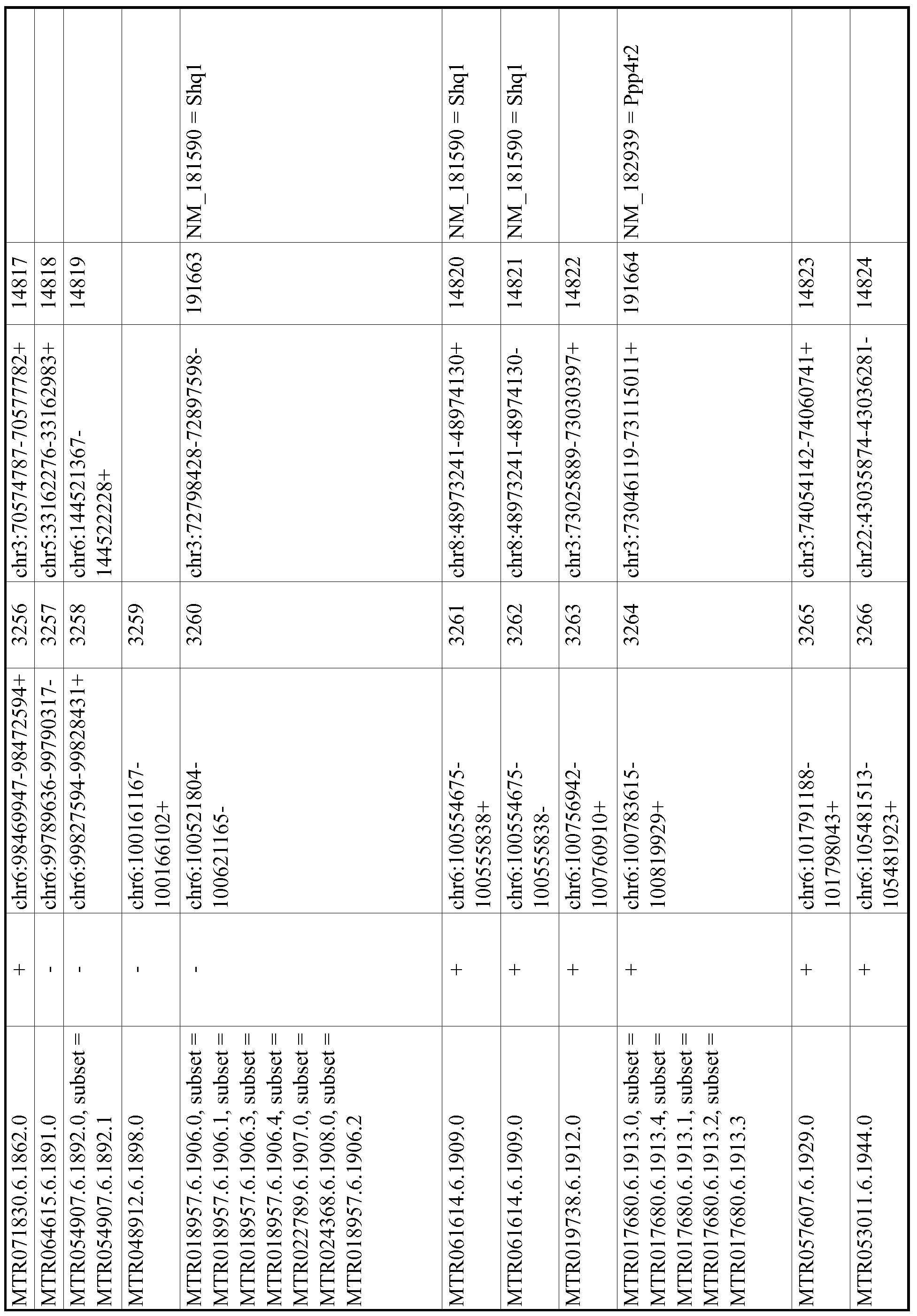 Figure imgf000645_0001
