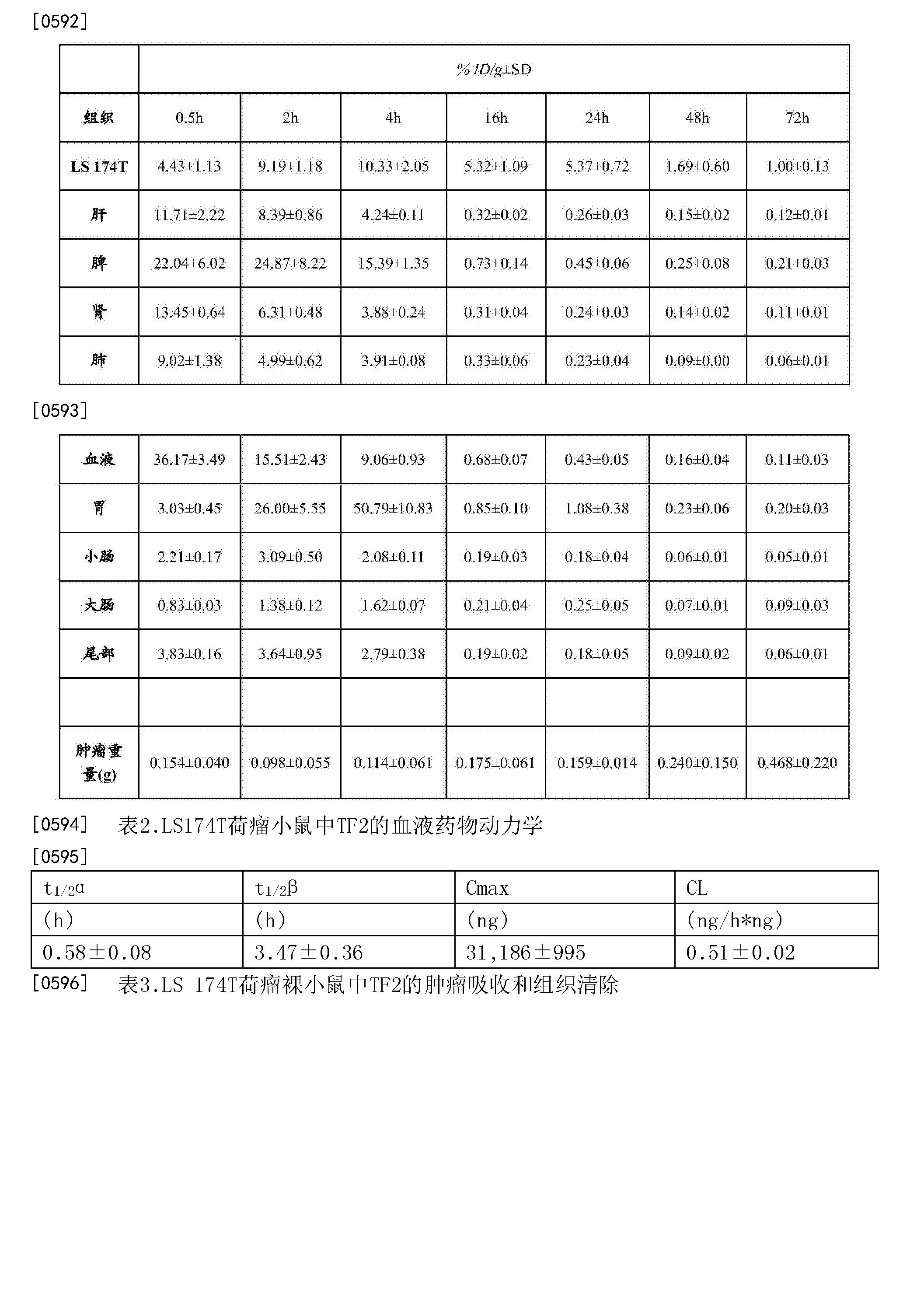 Figure CN105709237AD00731