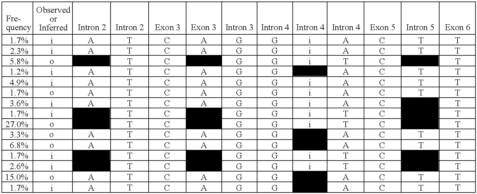 Figure US07485711-20090203-C00031