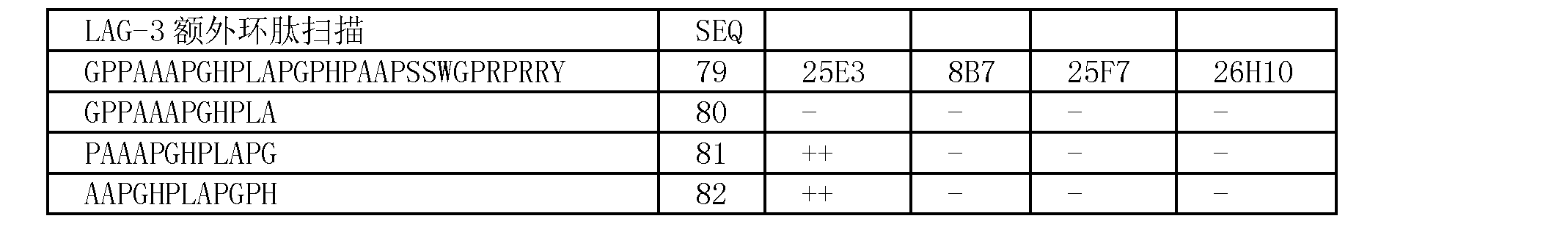 Figure CN102176921BD00522