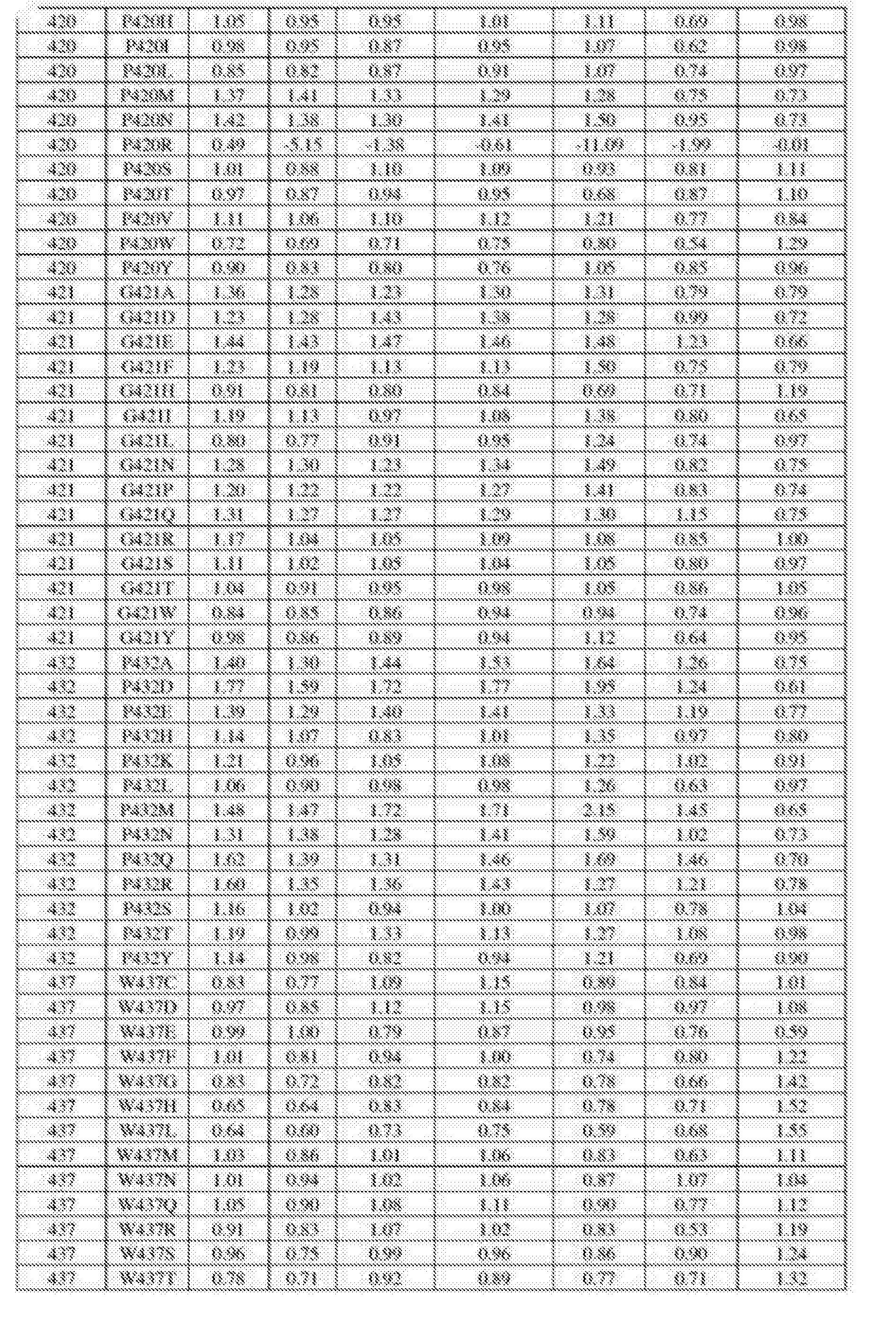 Figure CN105483099AD01021
