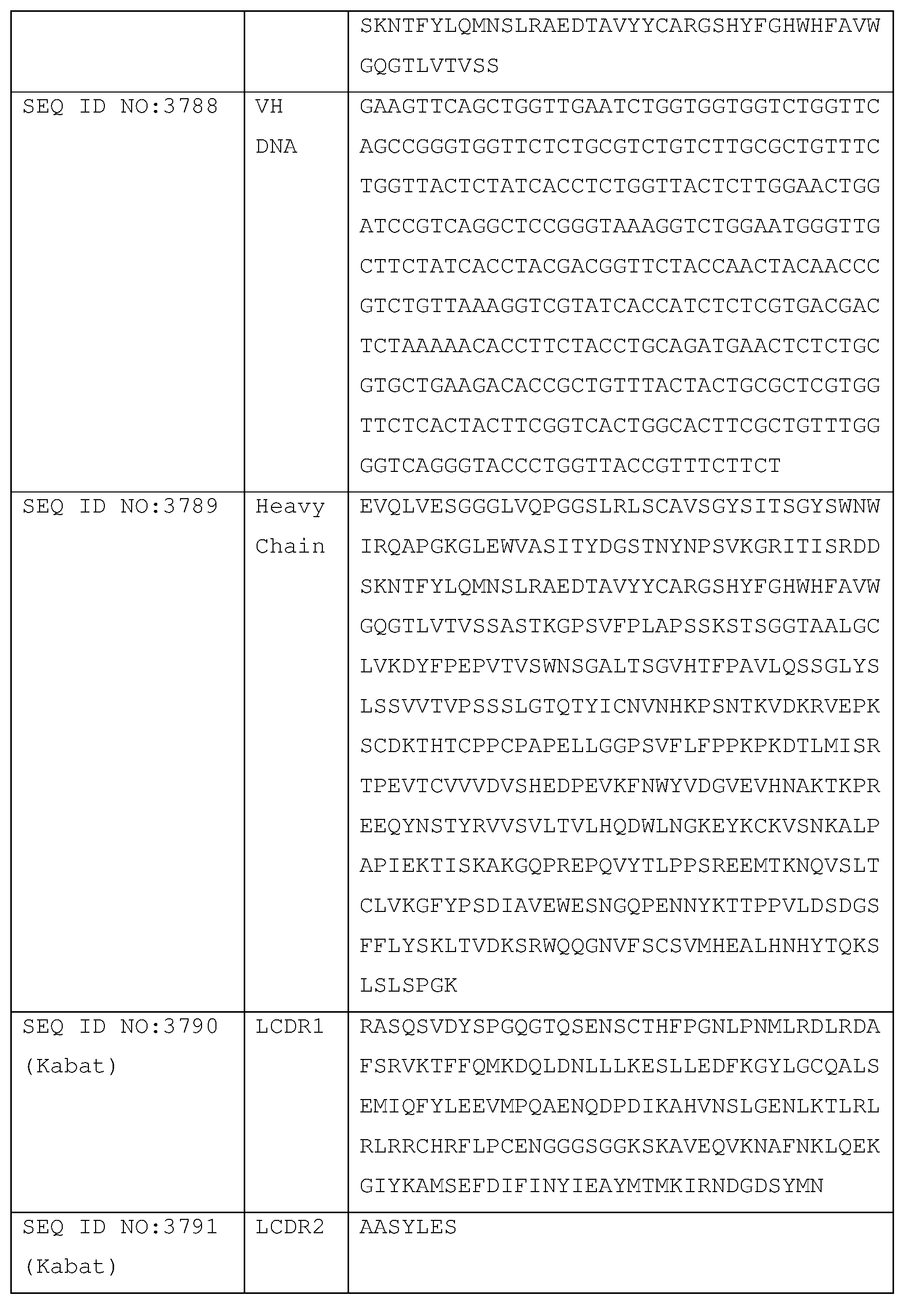 Figure imgf000576_0001
