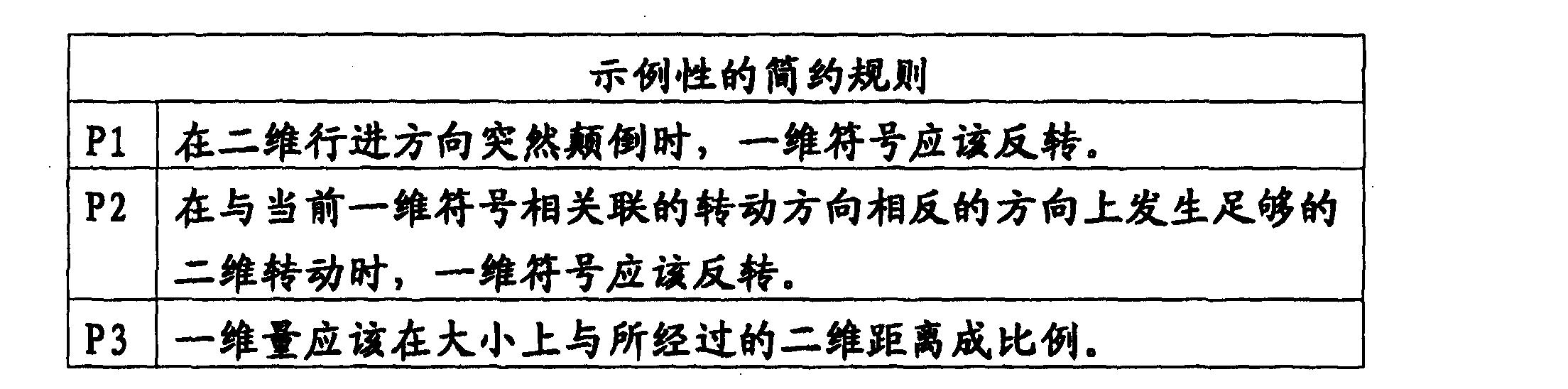 Figure CN101390034BD00151