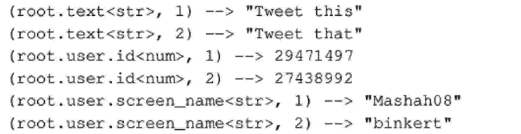 Figure CN104160394AD00301