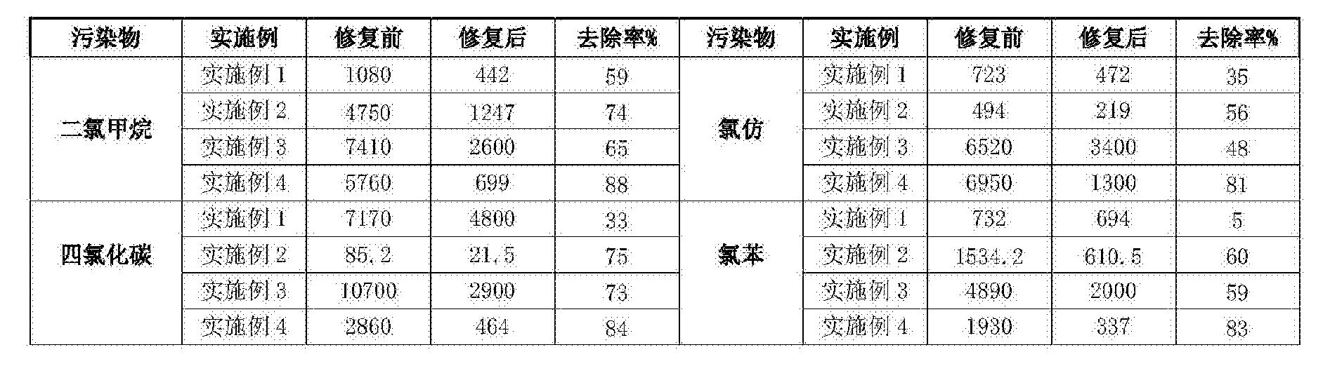 Figure CN104478027BD00061