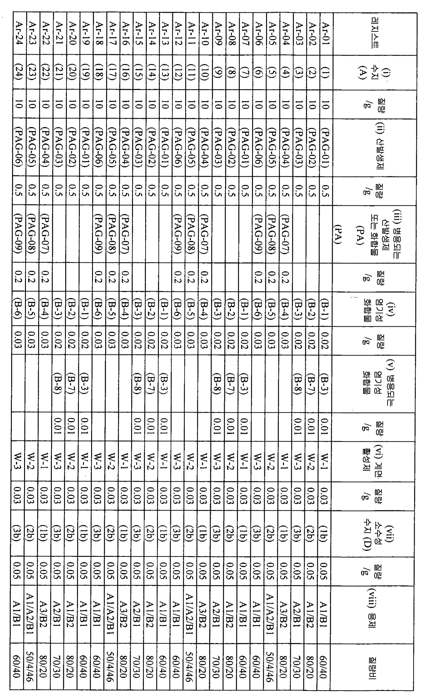Figure 112011039817284-pct00111