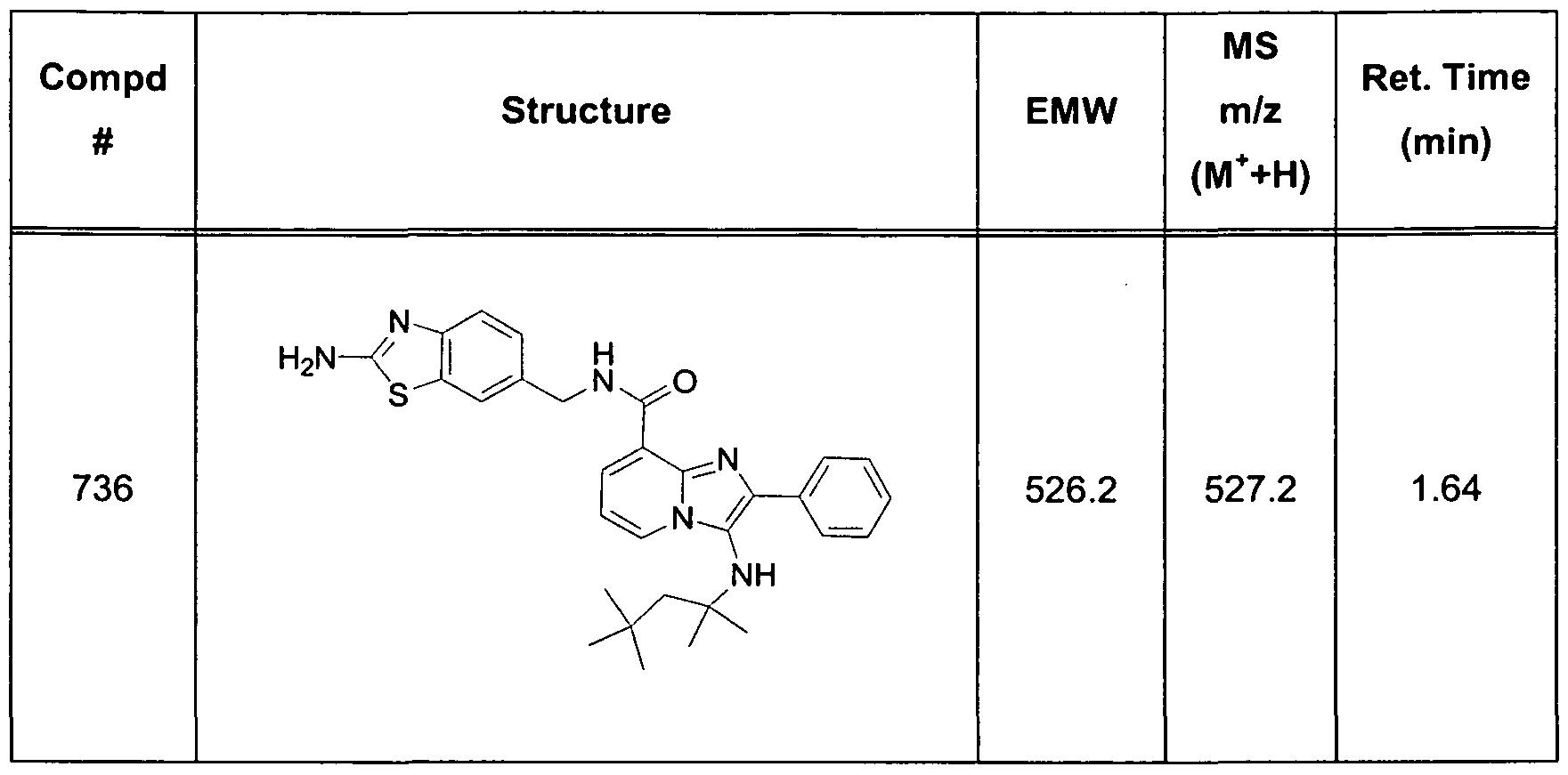 Figure imgf000261_0002