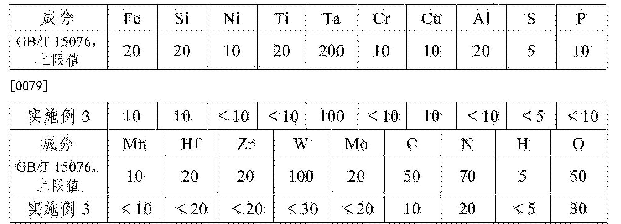 Figure CN106391747BD00112
