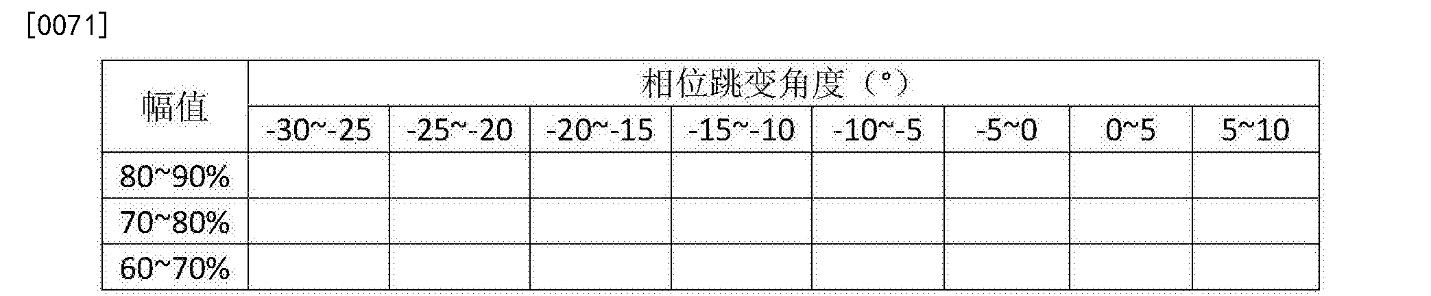 Figure CN105699848BD00092