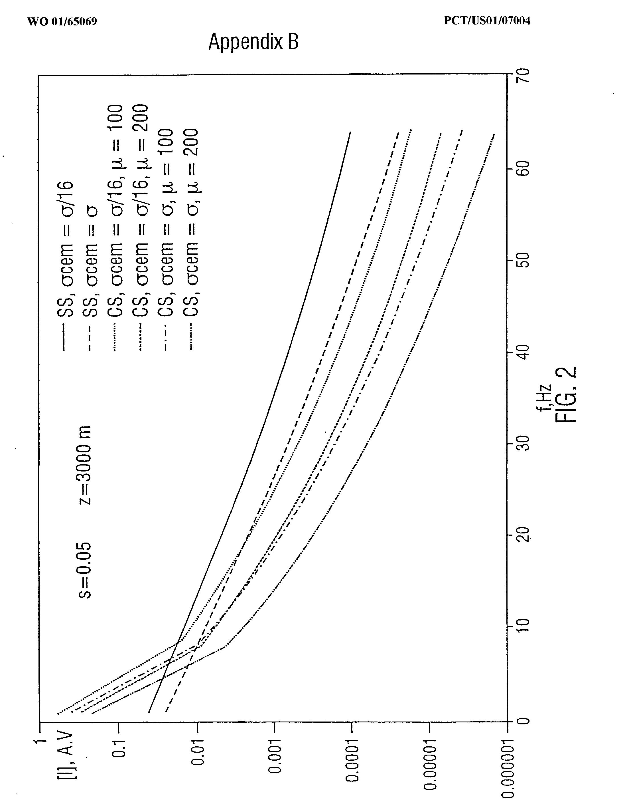 Figure US20030066671A1-20030410-P00006