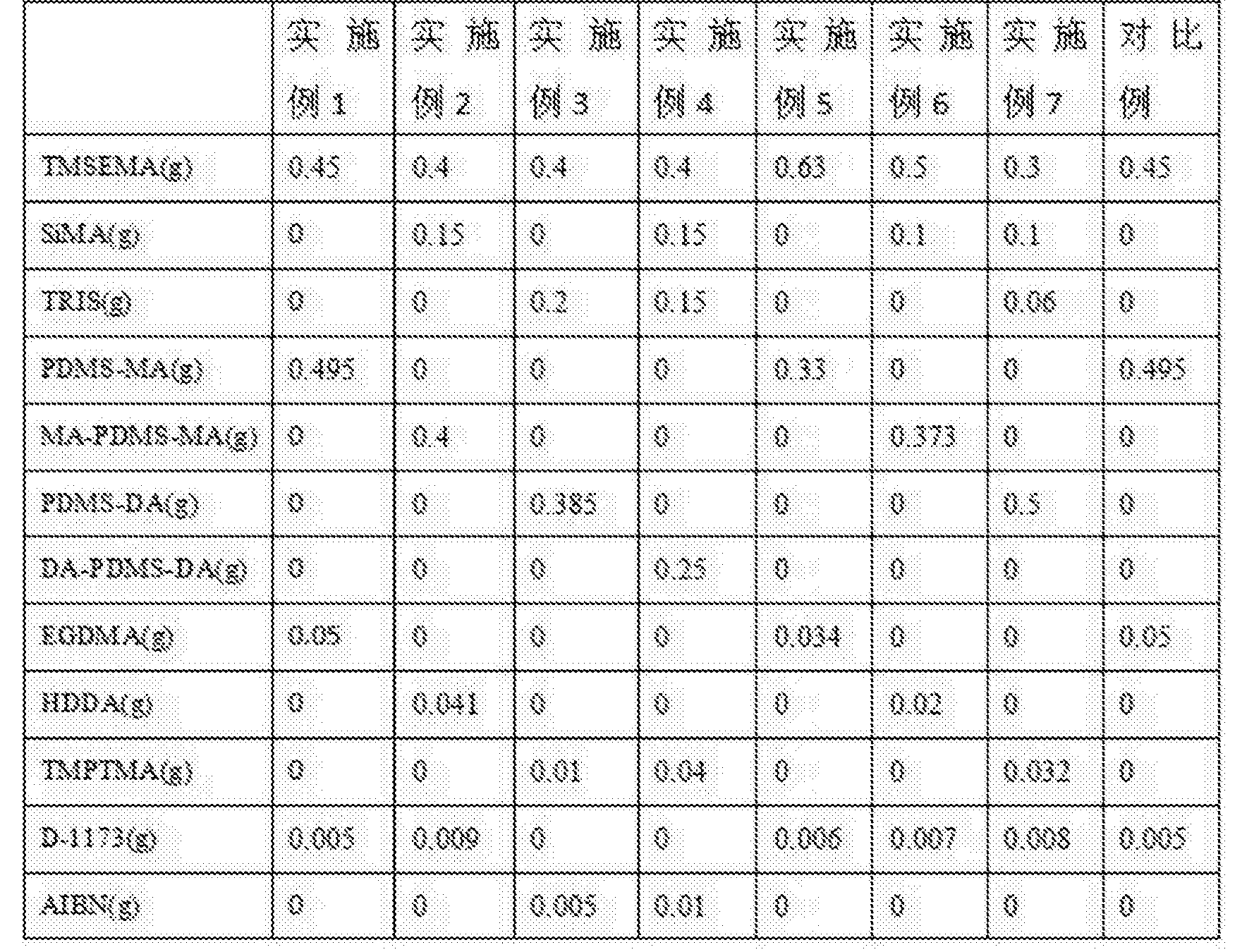 Figure CN104945570BD00081