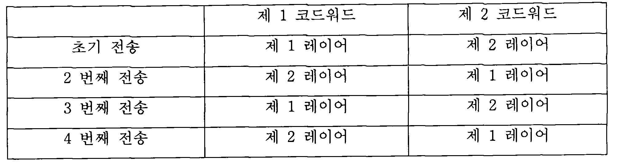 Figure 112011500920901-pat00161