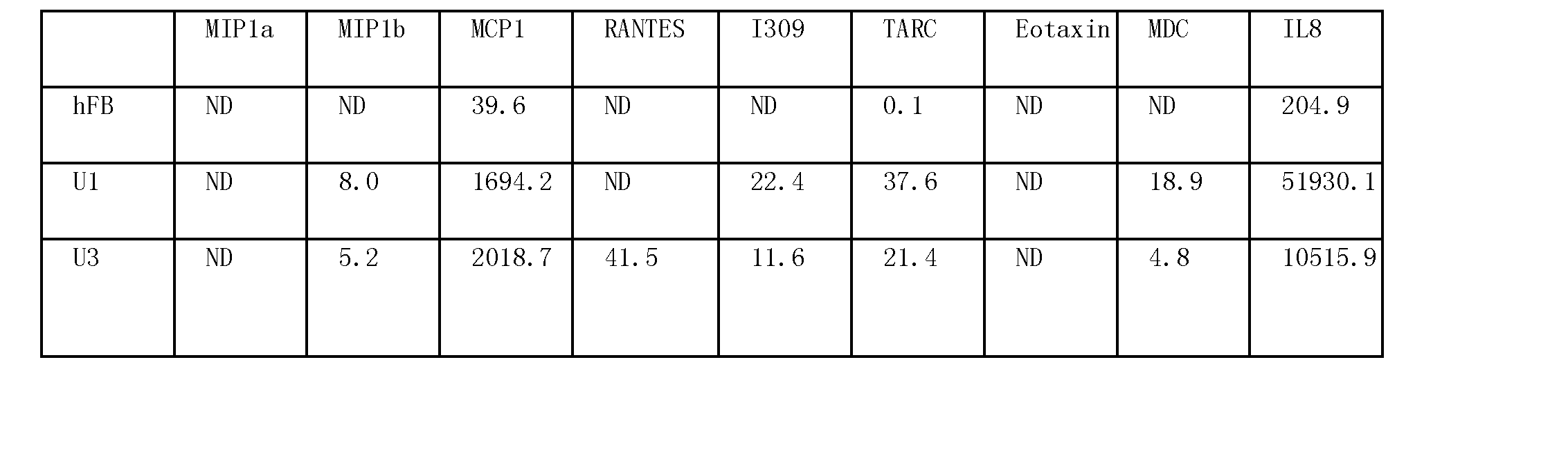 Figure CN102498204AD00533