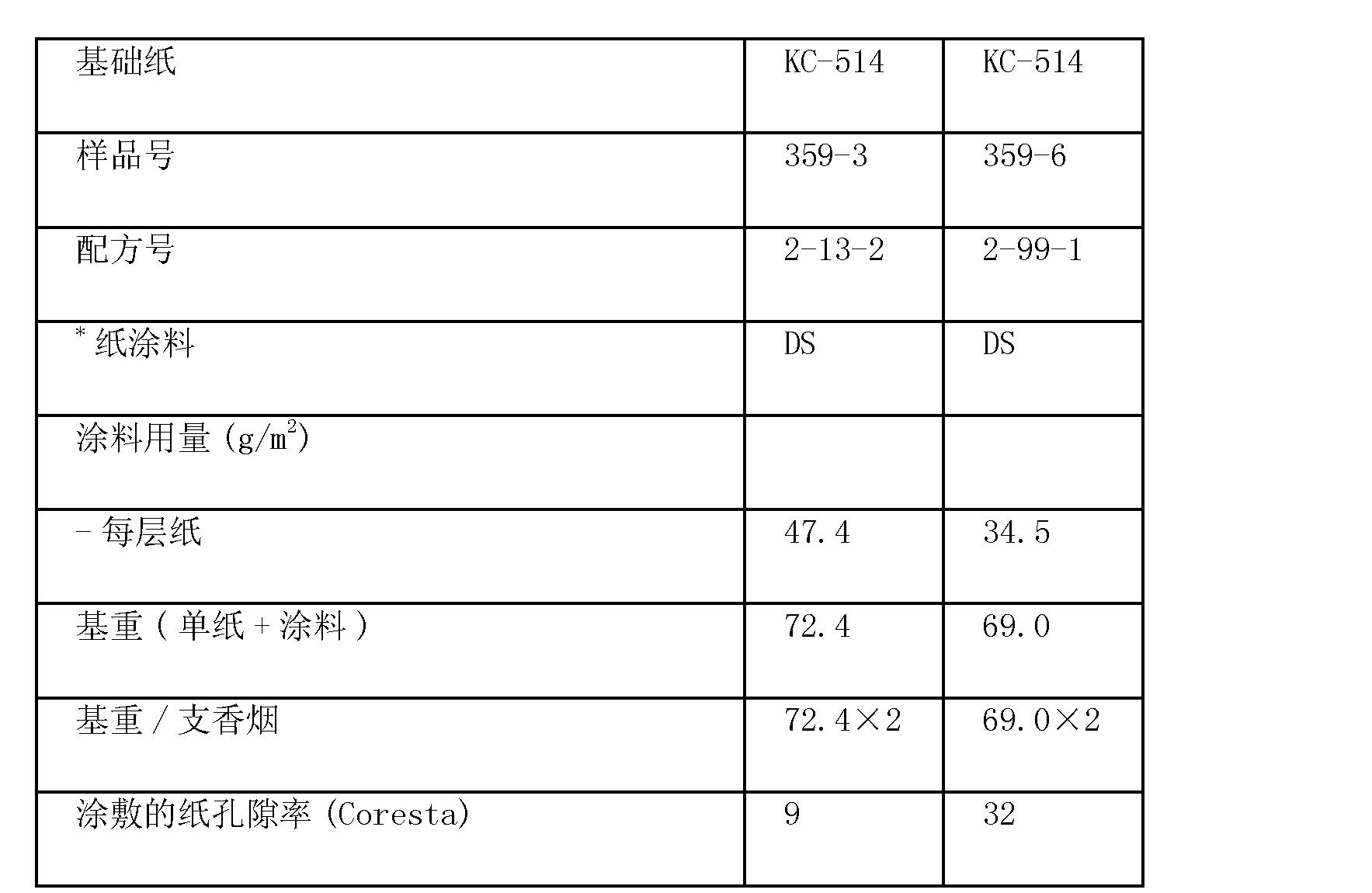 Figure CN101381972BD00152