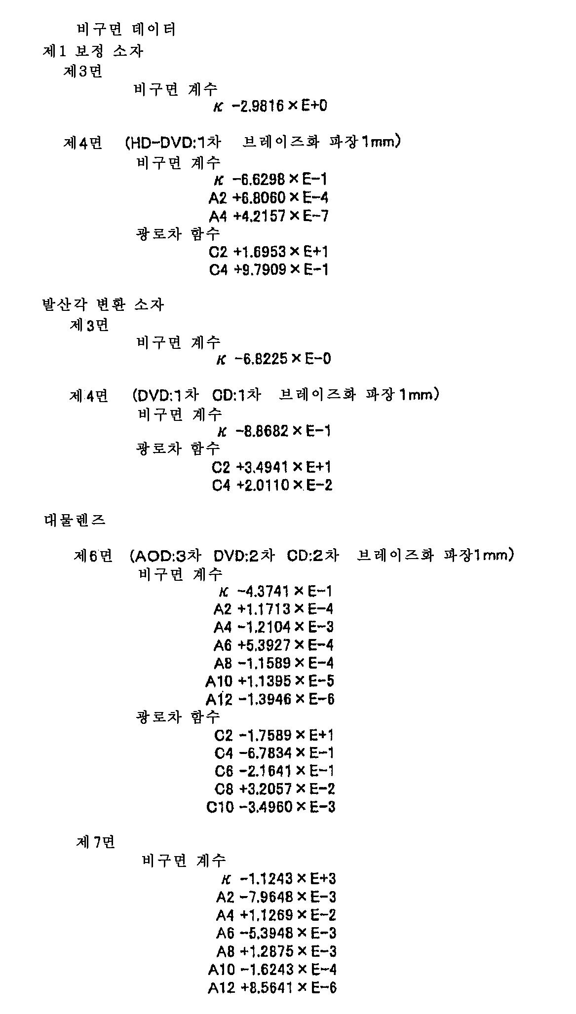 Figure 112006025851494-PCT00006
