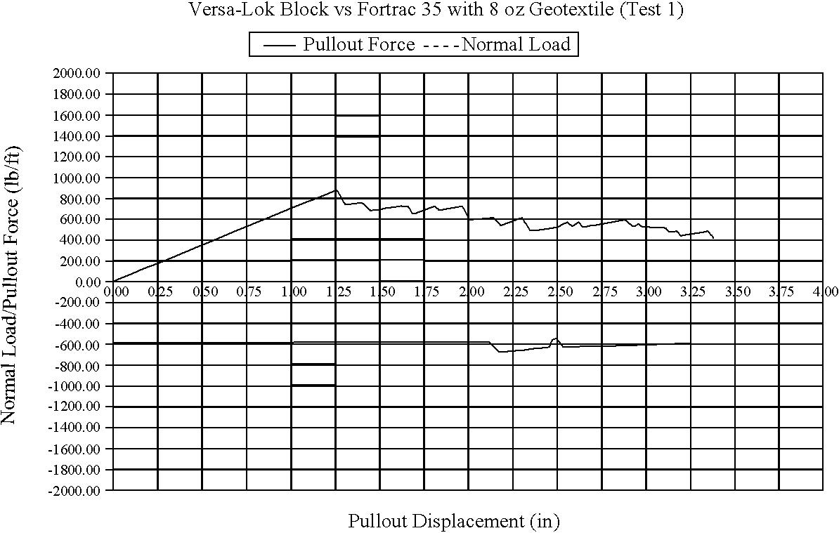 Figure US20050042040A1-20050224-C00004