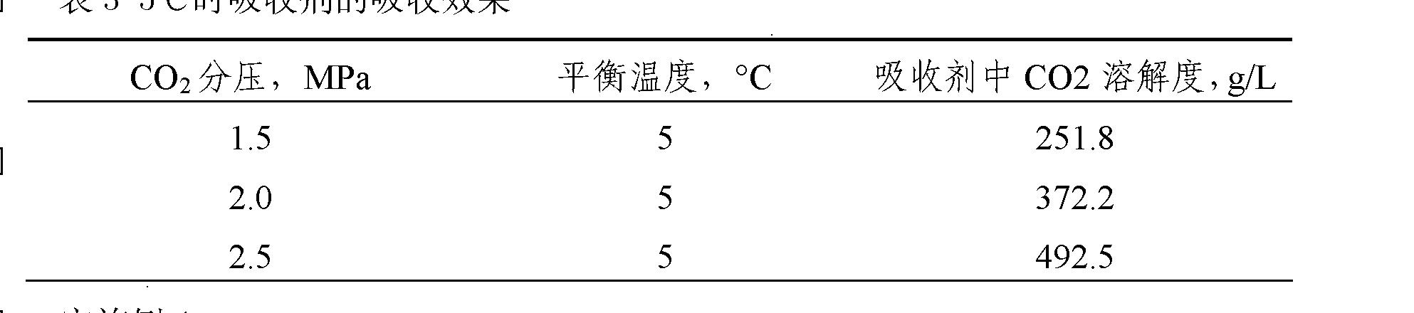 Figure CN102151458AD00052